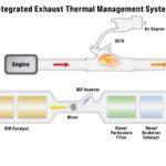 Eaton и Tenneco объединяют усилия для создания новейшей встроенной системы управления температурой отработавших газов